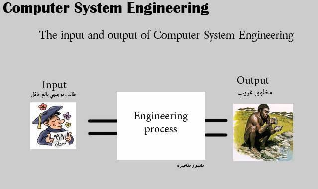 computer_system_engineering