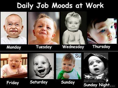 daily_job_moods_at_work