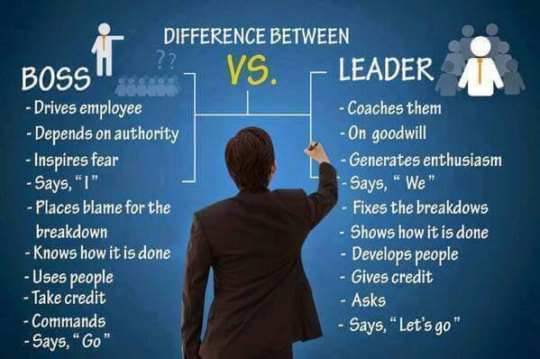 Difference Between Boss Vs Leader Biblipole