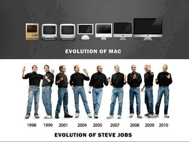 evolution_of_mac_vs_evolution_of_steve_jobs