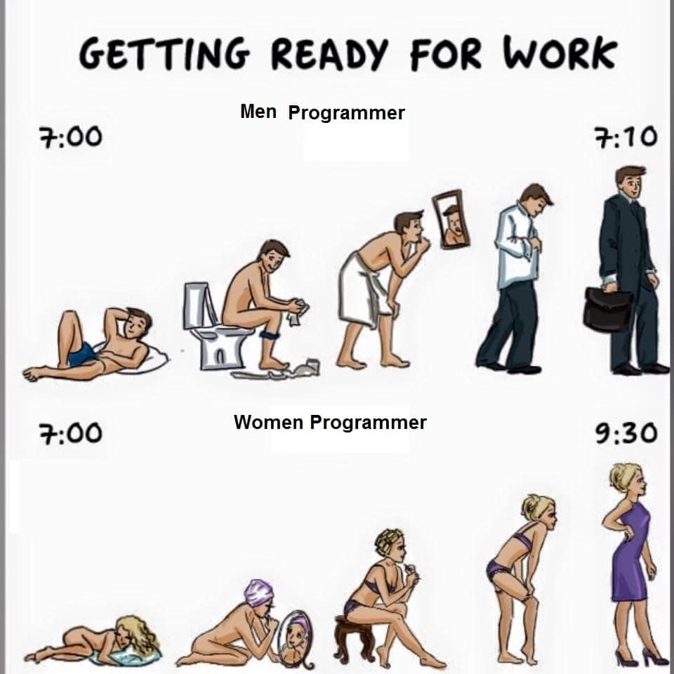 getting_ready_for_work_men_programmer_vs_women_programmer
