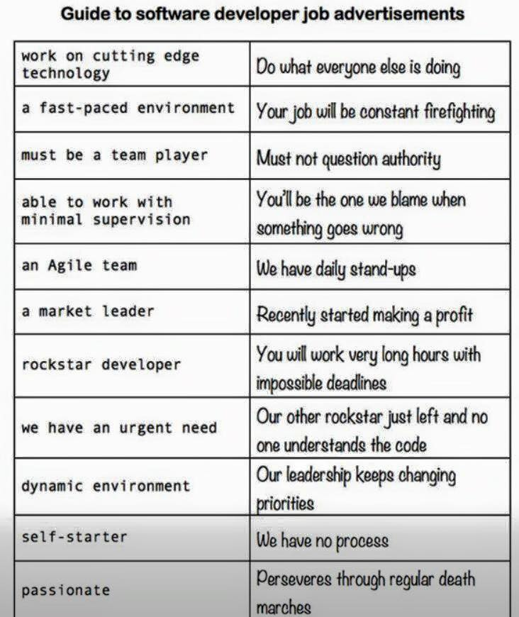 guide_to_software_developer_job