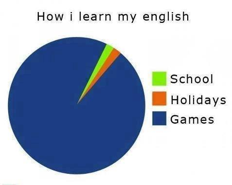 how_i_learn_my_english
