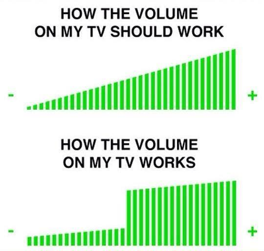 how_the_volume_on_my_tv_should_work