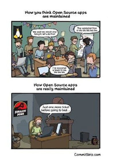how_you_think_open_source_apps_are_maintained