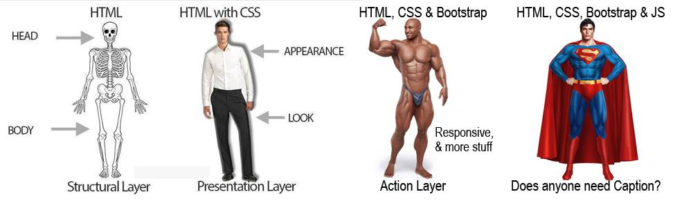 html_with_css_vs_html_css_bootstrap_js