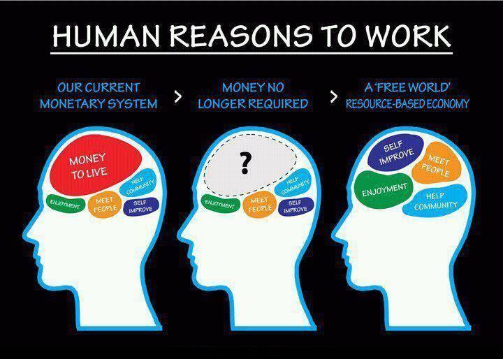 human_reasons_to_work