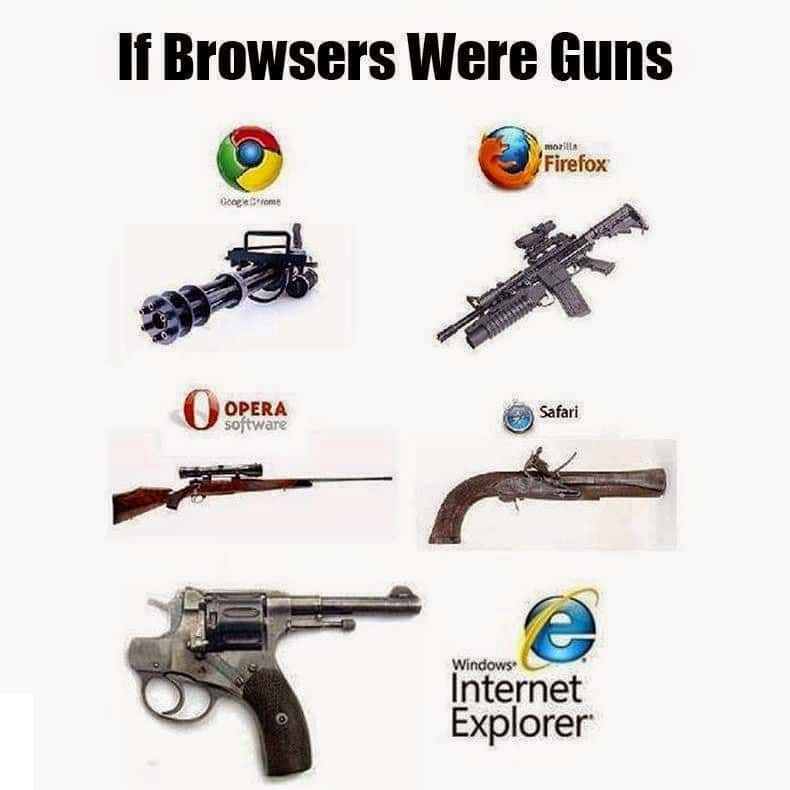 if_browsers_were_guns_and_what_is_your_choice