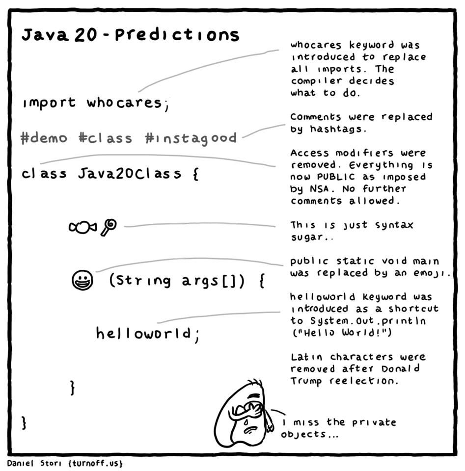 java_20_predictions