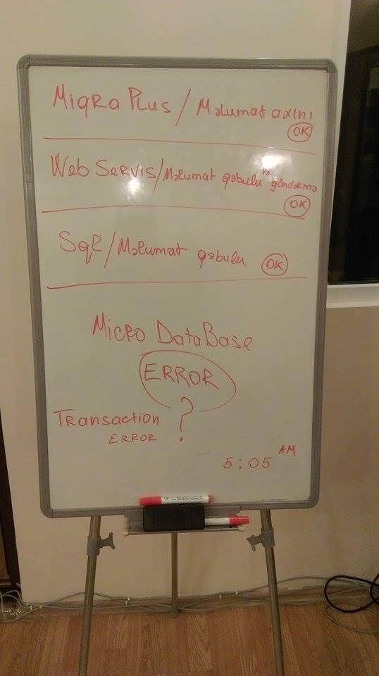micro_database_error
