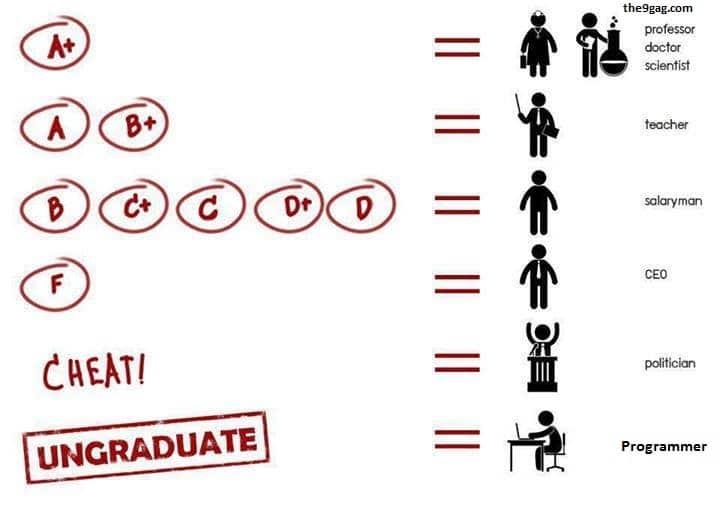 professor_doctor_scientist_and_programmer