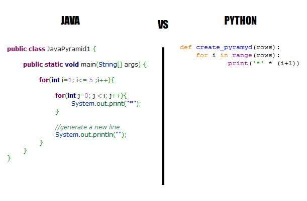 python_is_interpreted_and_compiled_at_runtime_execution