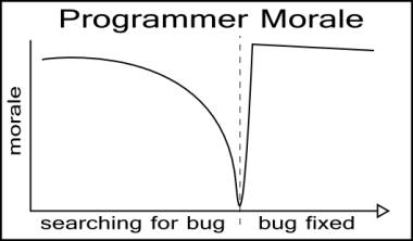searching_for_bug_and_bug_fixed