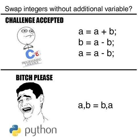 swap_integers_without_additional_variable
