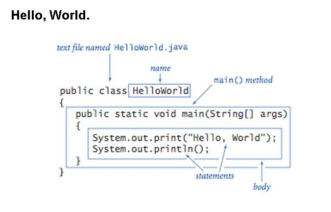 text_file_named_hello_world