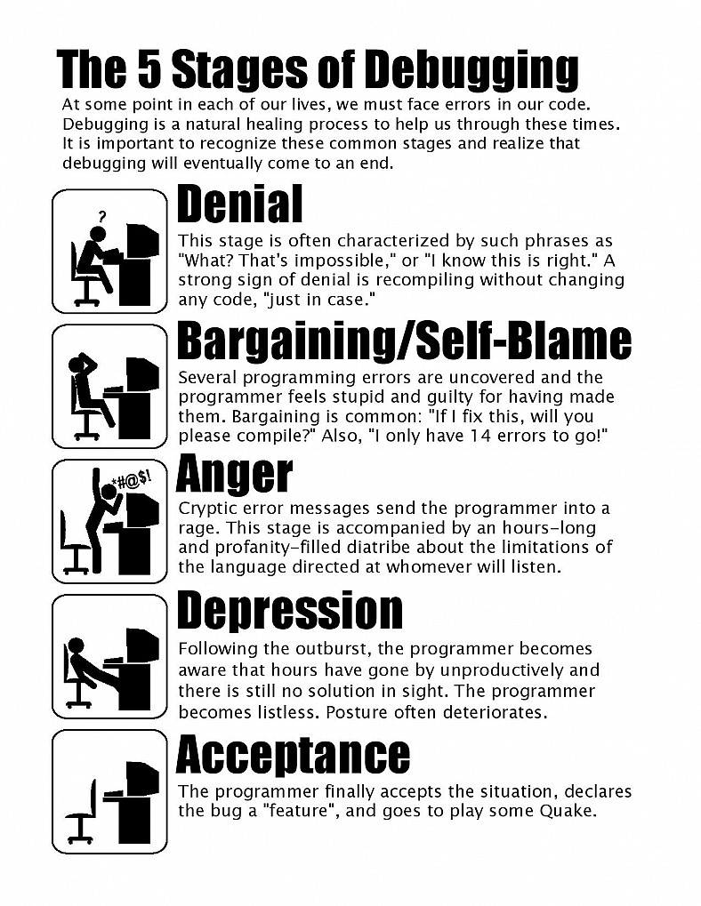 the_5_stages_of_debugging