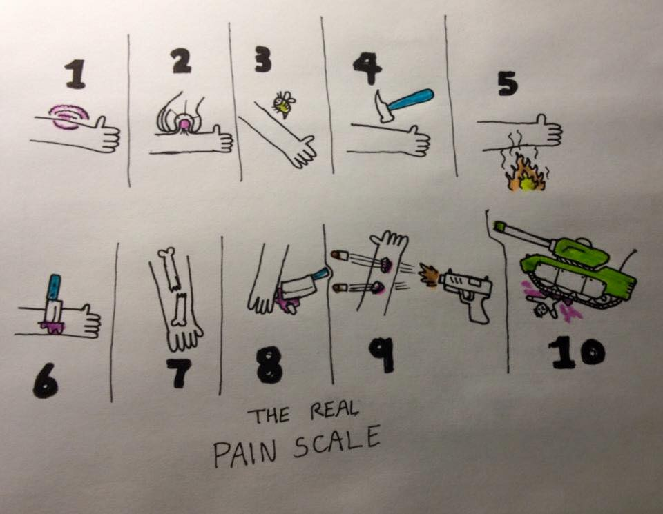 the_real_pain_scale
