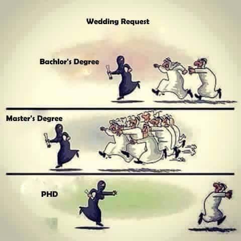 wedding_request