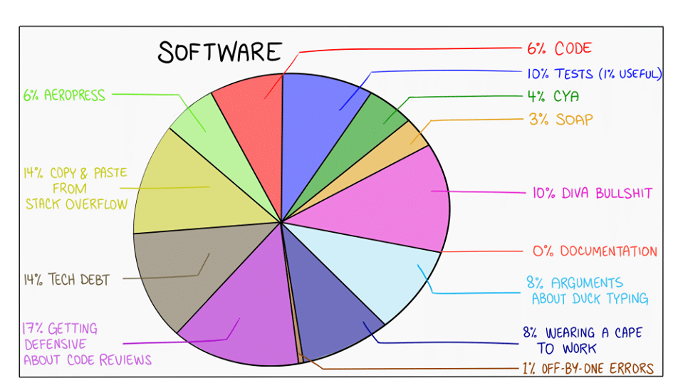 what_is_software_management_system