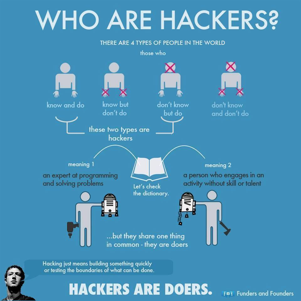 who_are_hackers
